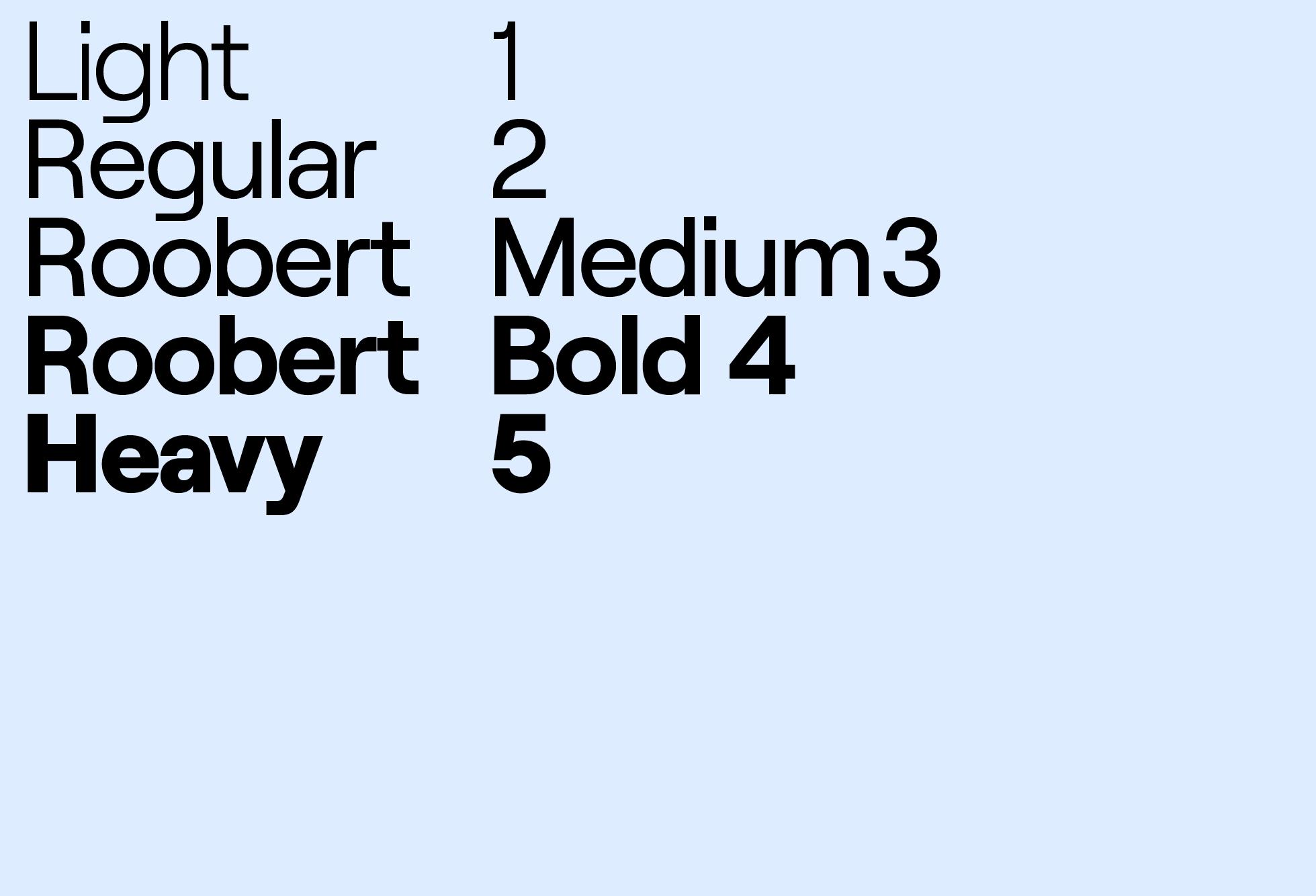 DP Roobert MF5