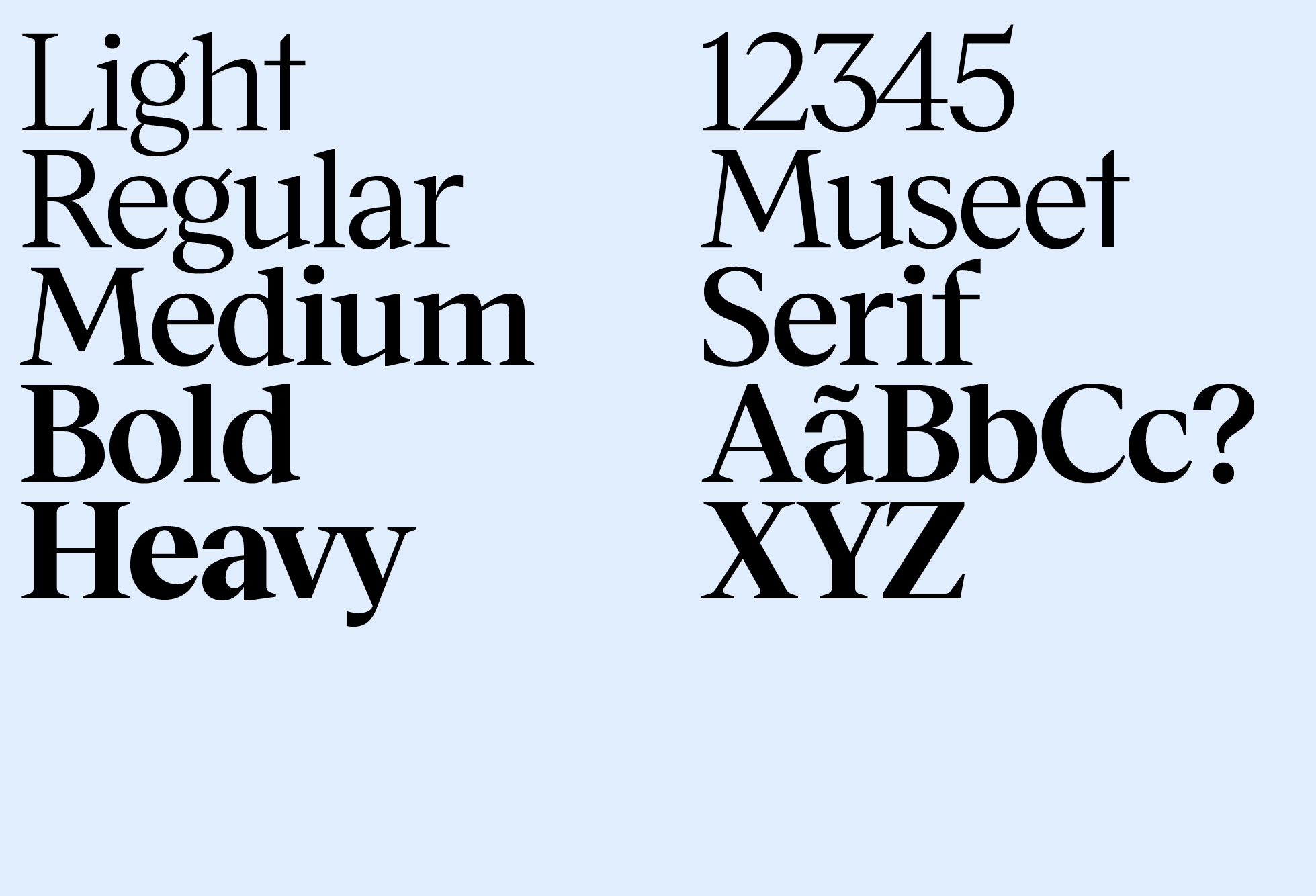 Museet Serif (Weights & Styles)